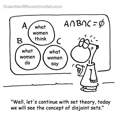 Bien, continuamos con la teoría de conjuntos, hoy veremos el concepto de conjuntos disjuntos (A: lo que piensan las mujeres; B: lo que hacen las mujeres; C: lo que dicen las mujeres)